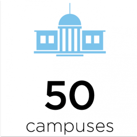Vatel Turkey 50 Vatel Campuses around The World