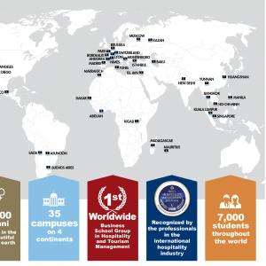 Global Rankings of Hotel Management Schools